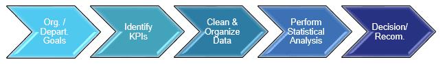 medical coding audits