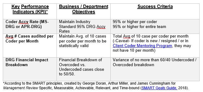 audit data analytics
